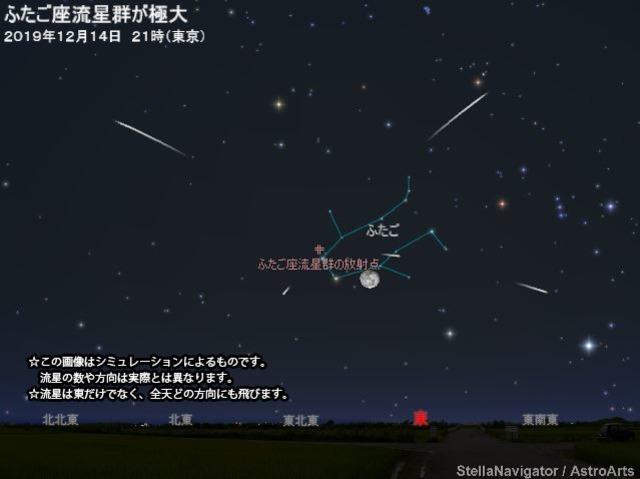 今日がふたご座流星群の極大日ですか
