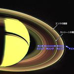 土星の輪は消滅する?